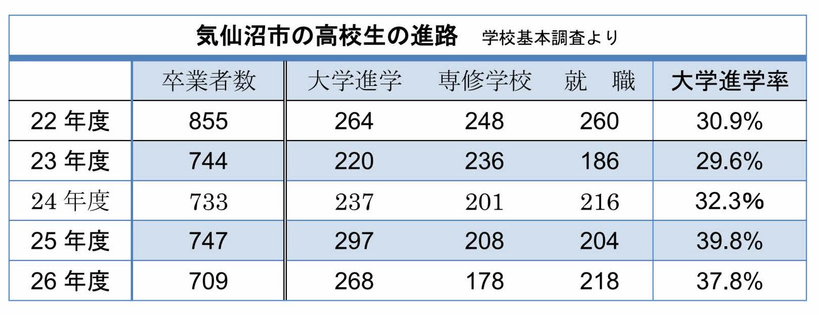 復興レポート①(人口)2_page004
