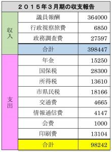 3月期の収支報告_001