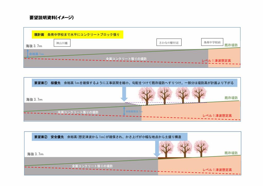 桜並木変更案のイメージ