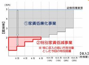 公営住宅担当者説明会資料_page012