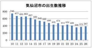 復興レポート①(人口)2_page003