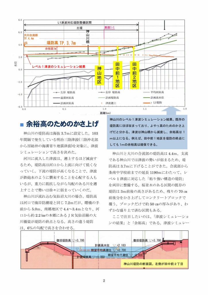 神山川堤防と桜並木_page002