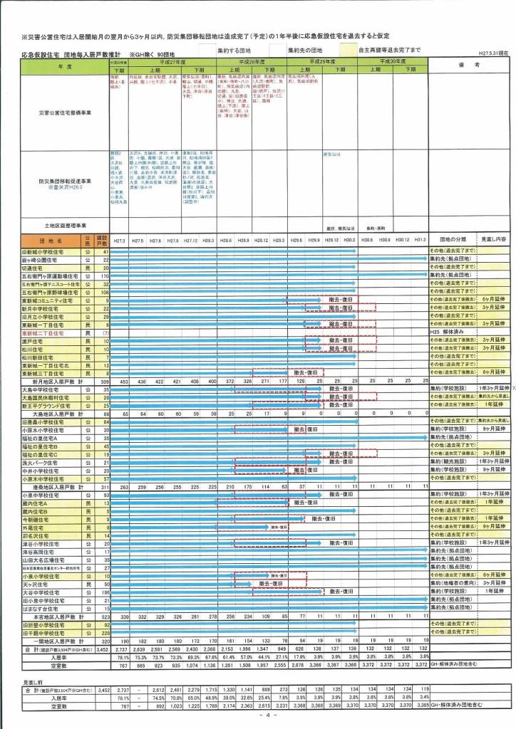 仮設住宅集約計画12