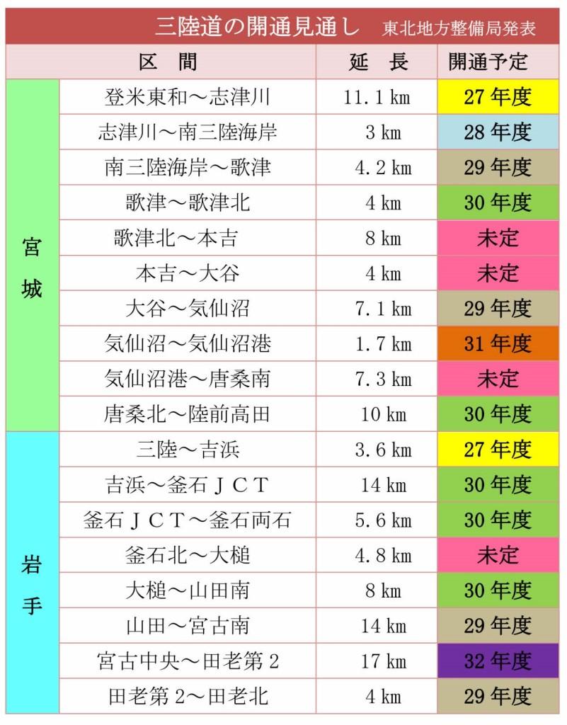 三陸道2_page003