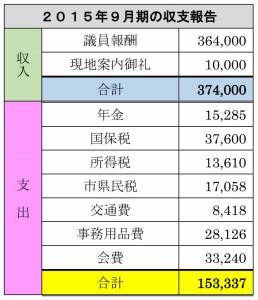 9月期の収支報告