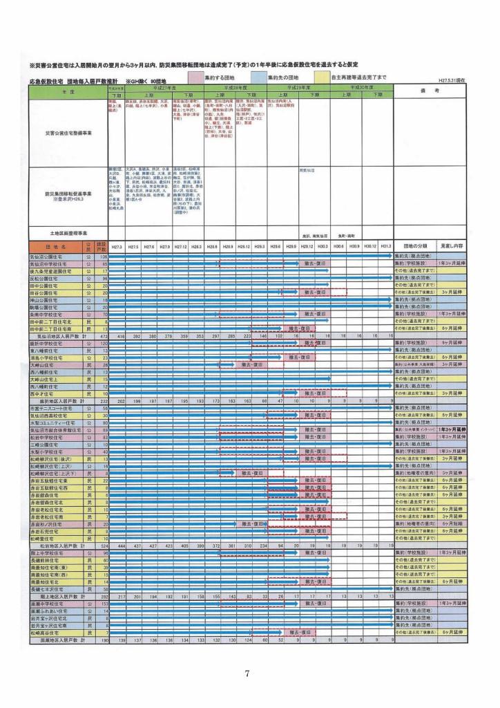 復興レポート⑱仮設住宅の集約_page007