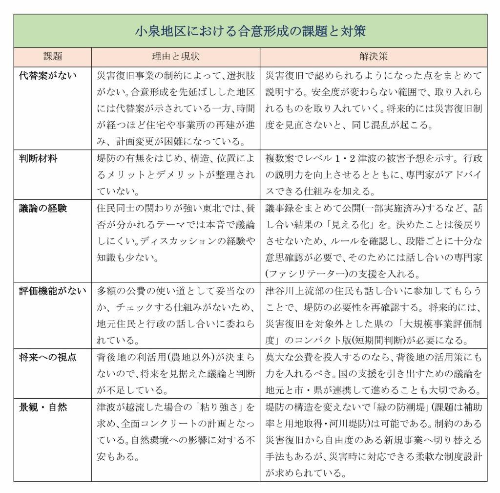 小泉の配布資料(修正版)_page002