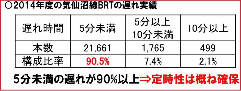 気仙沼線①首長会議2015.6.5_page006