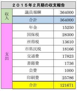 2月期の収支報告