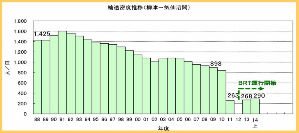 気仙沼線①首長会議2015.6.5_page004