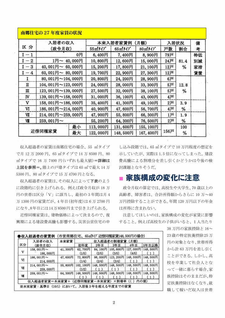 復興レポート21災害公営住宅の家賃_page002