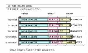 気仙沼市の26年度予算(パンフ)_page028