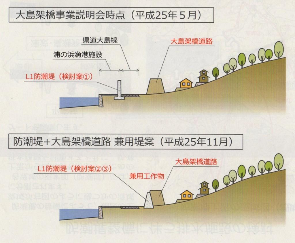 道路兼用堤の提案