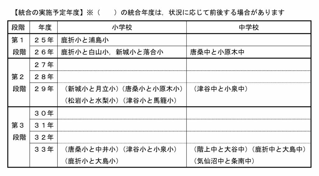 seibikeikaku1_page015